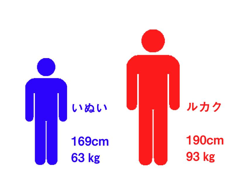 身長差 日本代表